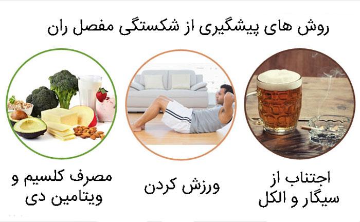 پیشگیری از شکستگی مفصل ران